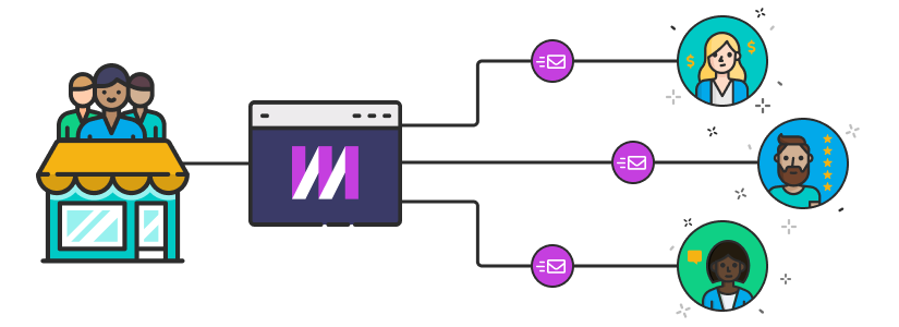 A diagram illustrating how Mixmax can power your onboarding emails