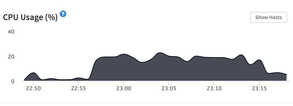 CPU spike after syncing 10,000 contacts for a single user with a Livequery subscription on the collection