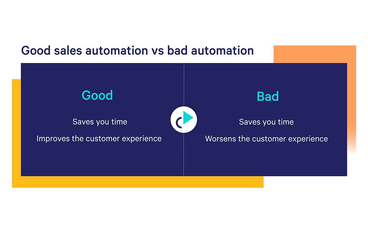 good sales automation saves you time