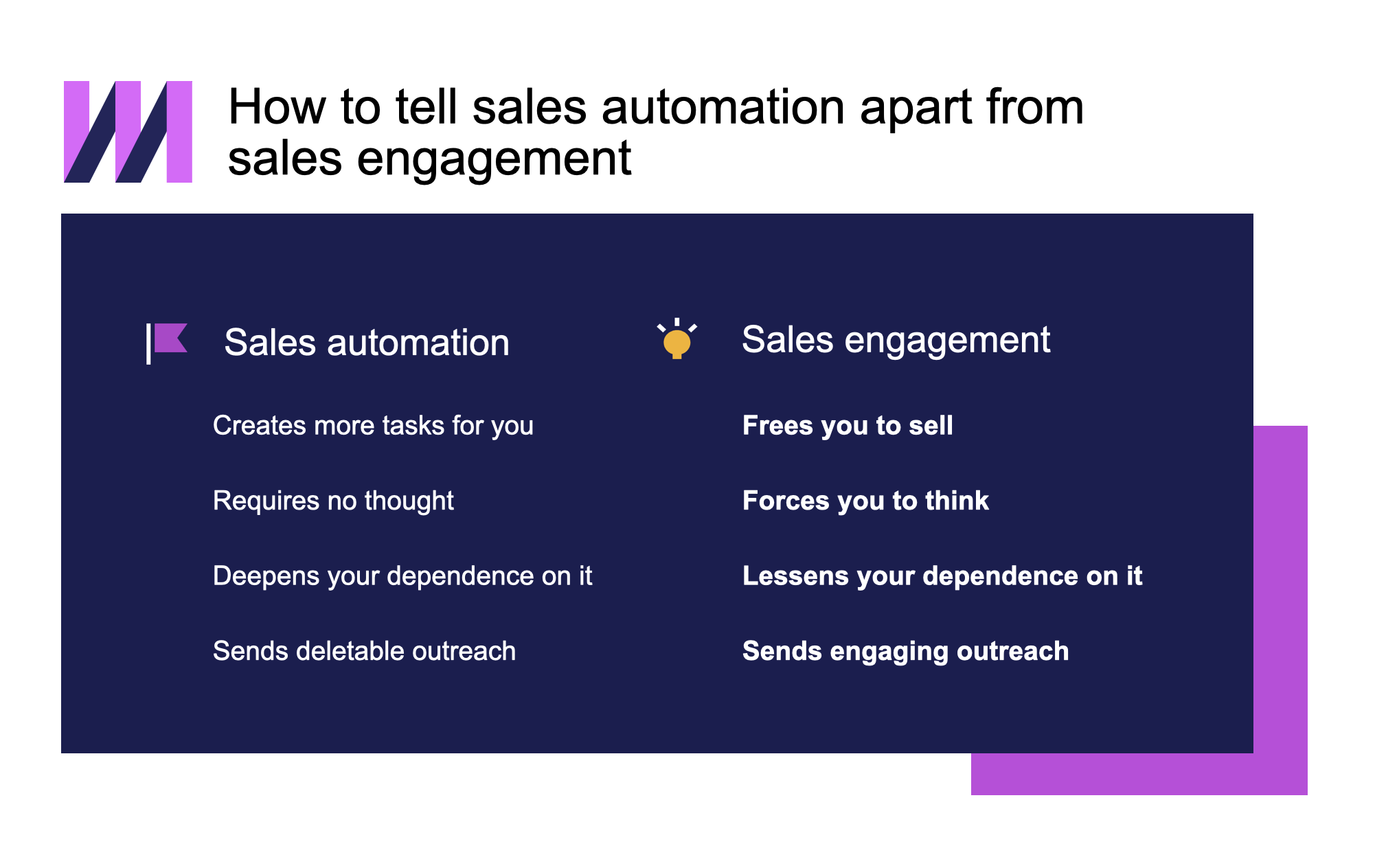 Mixmax how to sell sales automation and sales engagement software apart